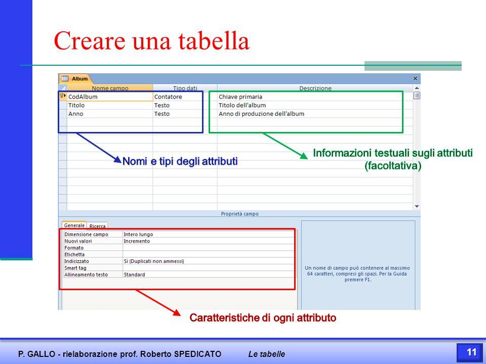 Creare una tabella 11 P. GALLO - rielaborazione prof. Roberto SPEDICATOLe tabelle