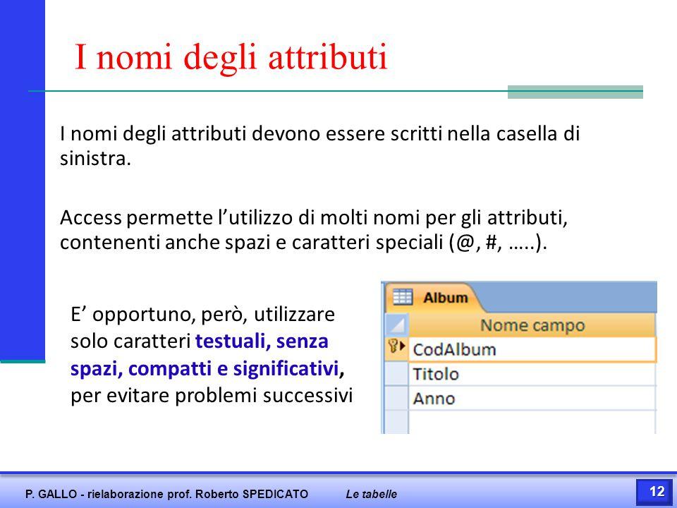 I nomi degli attributi I nomi degli attributi devono essere scritti nella casella di sinistra. Access permette l'utilizzo di molti nomi per gli attrib