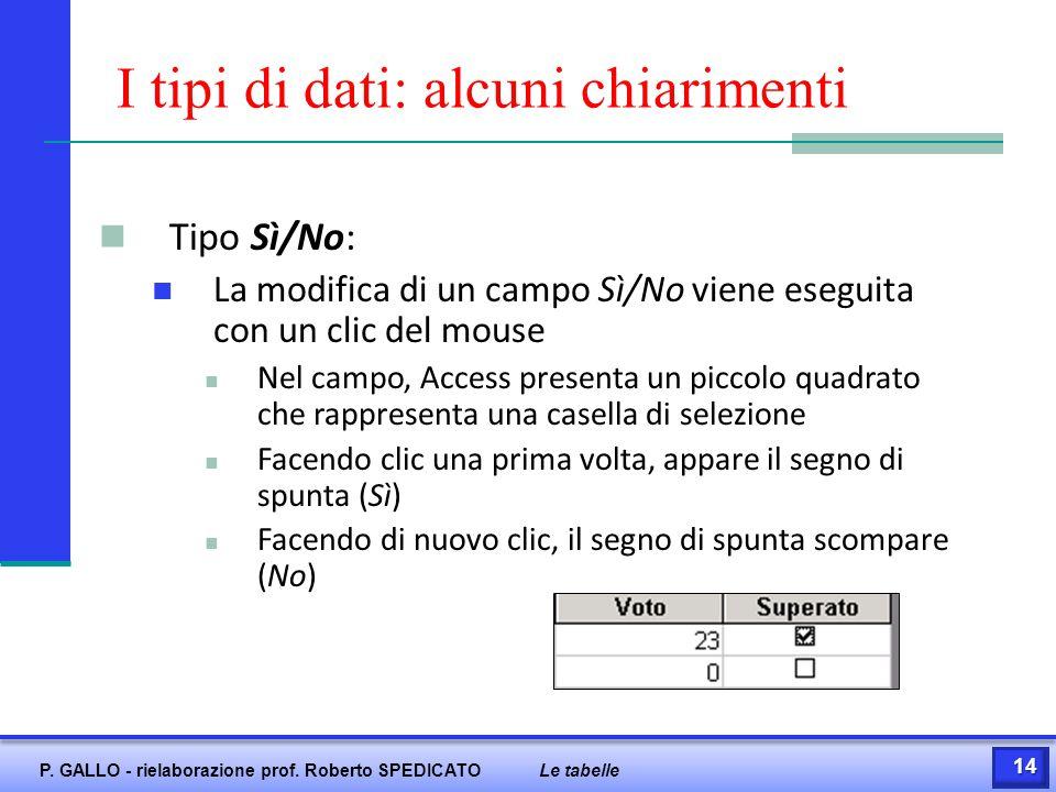 I tipi di dati: alcuni chiarimenti Tipo Sì/No: La modifica di un campo Sì/No viene eseguita con un clic del mouse Nel campo, Access presenta un piccol