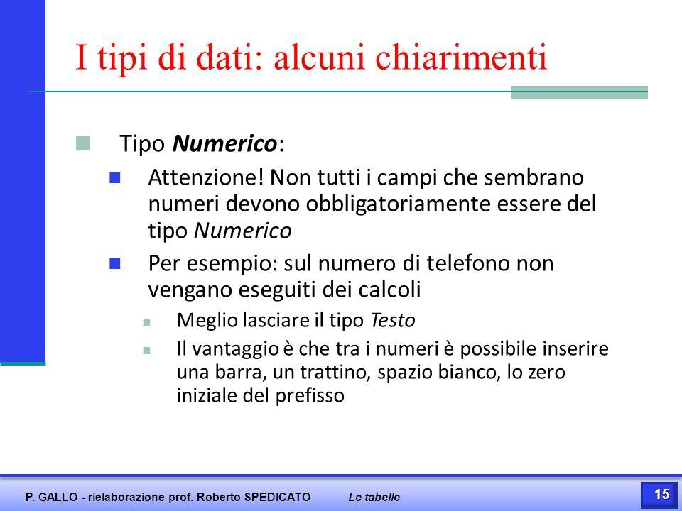 I tipi di dati: alcuni chiarimenti Tipo Numerico: Attenzione! Non tutti i campi che sembrano numeri devono obbligatoriamente essere del tipo Numerico