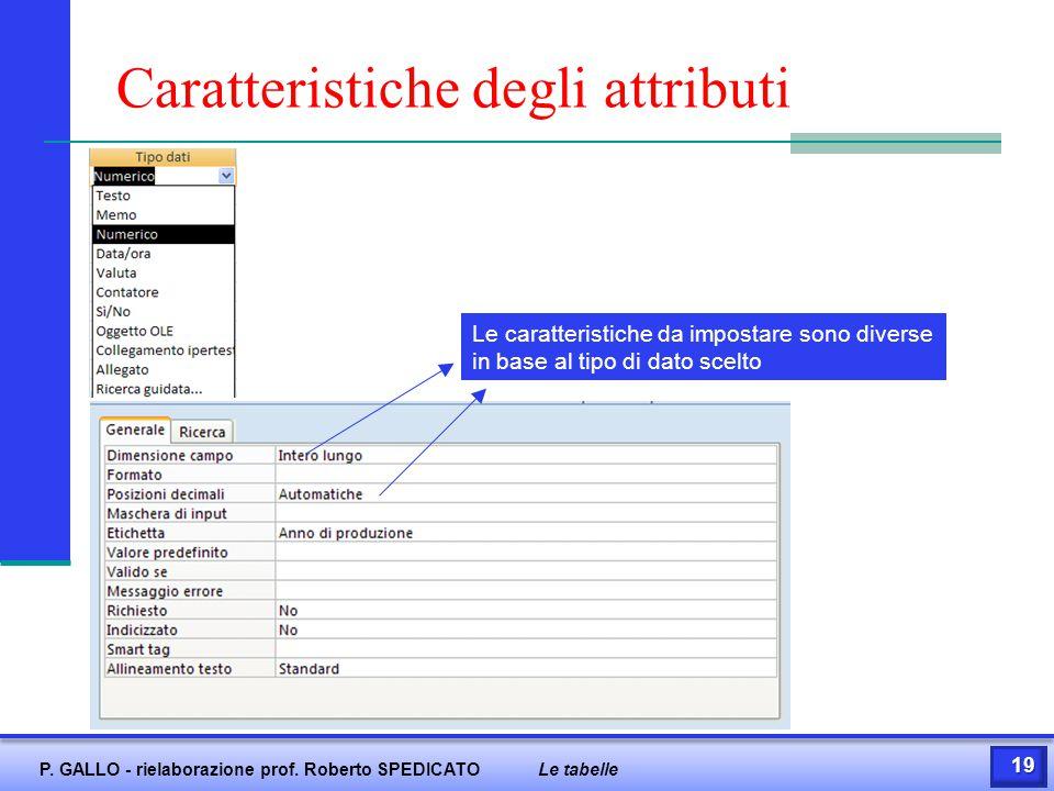 Caratteristiche degli attributi Le caratteristiche da impostare sono diverse in base al tipo di dato scelto 19 P. GALLO - rielaborazione prof. Roberto