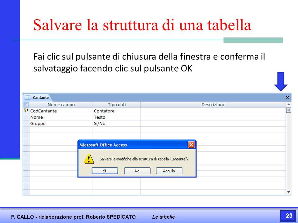 Salvare la struttura di una tabella Fai clic sul pulsante di chiusura della finestra e conferma il salvataggio facendo clic sul pulsante OK 23 P. GALL