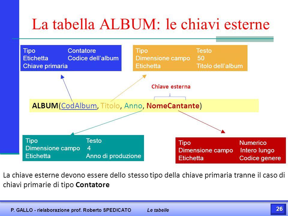 La tabella ALBUM: le chiavi esterne ALBUM(CodAlbum, Titolo, Anno, NomeCantante) Tipo Contatore Etichetta Codice dell'album Chiave primaria Tipo Testo