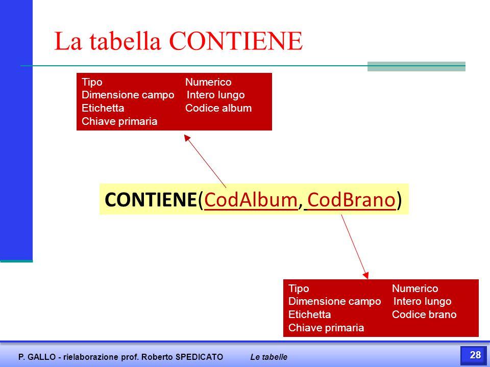 La tabella CONTIENE CONTIENE(CodAlbum, CodBrano) Tipo Numerico Dimensione campo Intero lungo Etichetta Codice brano Chiave primaria Tipo Numerico Dime