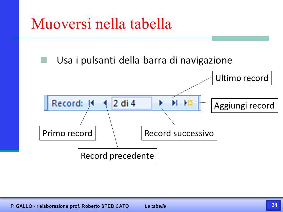 Muoversi nella tabella Usa i pulsanti della barra di navigazione Primo record Record precedente Record successivo Aggiungi record 31 Ultimo record P.