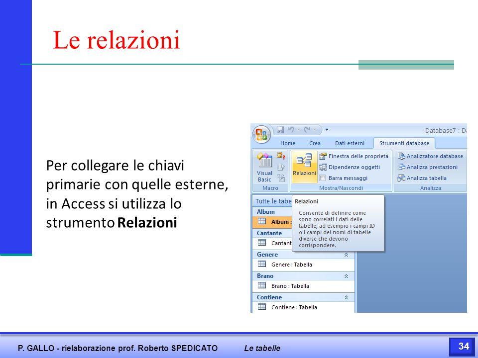 Le relazioni Per collegare le chiavi primarie con quelle esterne, in Access si utilizza lo strumento Relazioni 34 P. GALLO - rielaborazione prof. Robe