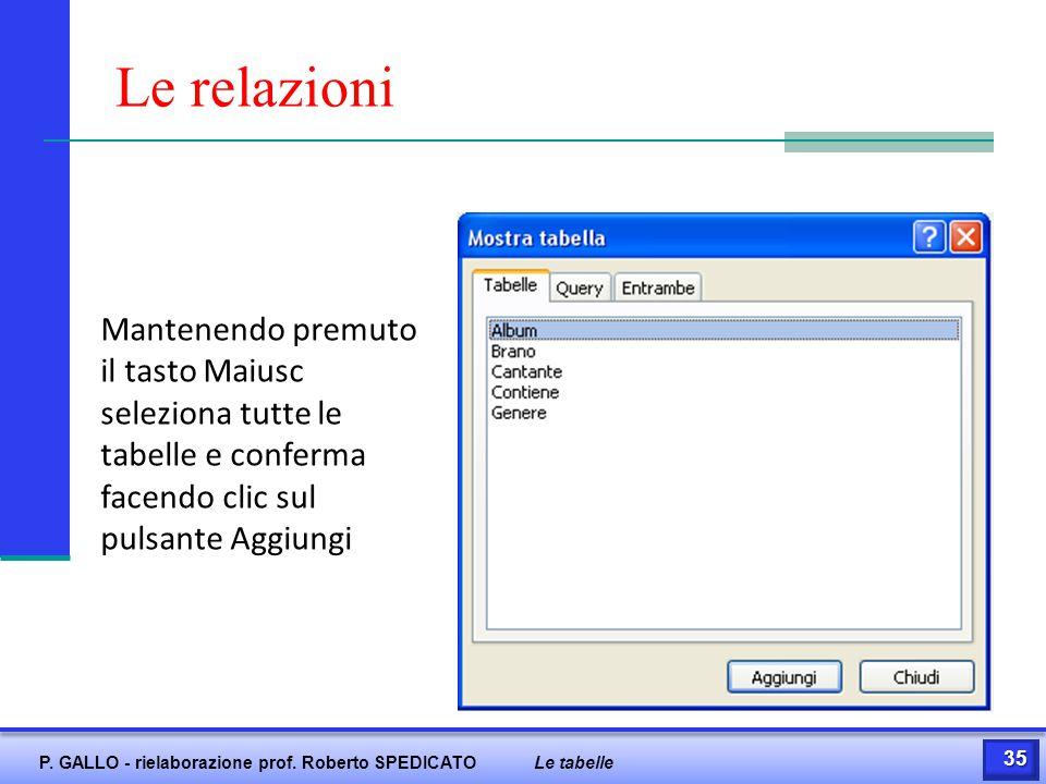 Le relazioni Mantenendo premuto il tasto Maiusc seleziona tutte le tabelle e conferma facendo clic sul pulsante Aggiungi 35 P. GALLO - rielaborazione