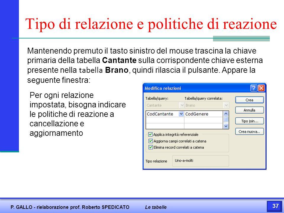 Tipo di relazione e politiche di reazione Mantenendo premuto il tasto sinistro del mouse trascina la chiave primaria della tabella Cantante sulla corr