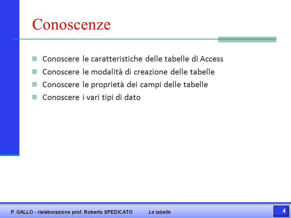 Conoscenze Conoscere le caratteristiche delle tabelle di Access Conoscere le modalità di creazione delle tabelle Conoscere le proprietà dei campi dell