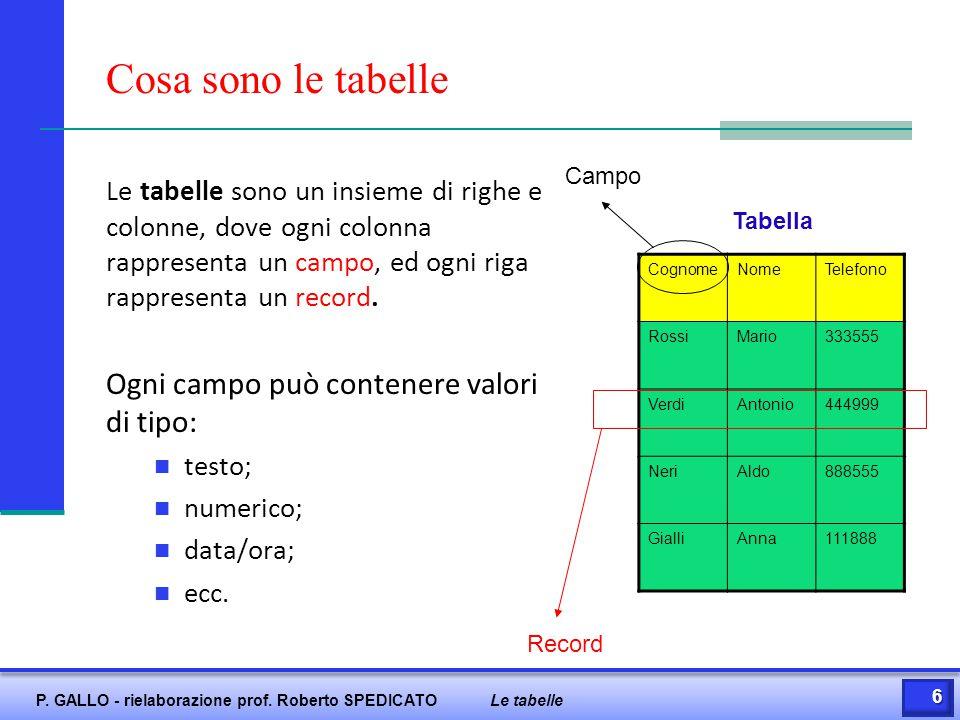 Creare una tabella La creazione della tabella avviene indicandone: Il nome (per esempio, Album) Gli attributi (per esempio, Titolo, Anno) Una chiave primaria (per esempio CodAlbum) 7 P.