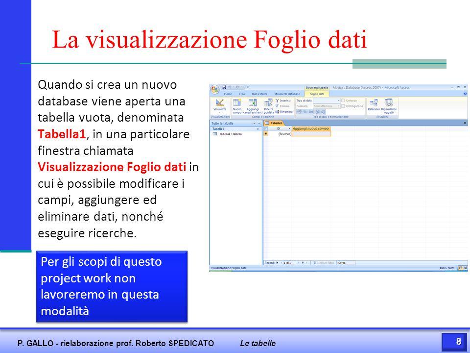 La visualizzazione Foglio dati Quando si crea un nuovo database viene aperta una tabella vuota, denominata Tabella1, in una particolare finestra chiam