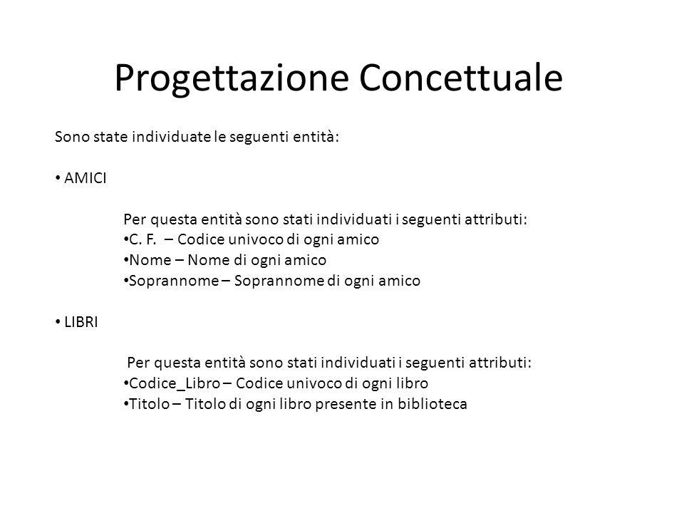 Progettazione Concettuale Sono state individuate le seguenti entità: AMICI Per questa entità sono stati individuati i seguenti attributi: C.