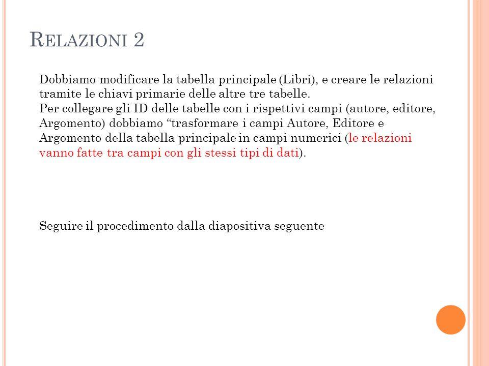 R ELAZIONI 2 Dobbiamo modificare la tabella principale (Libri), e creare le relazioni tramite le chiavi primarie delle altre tre tabelle. Per collegar