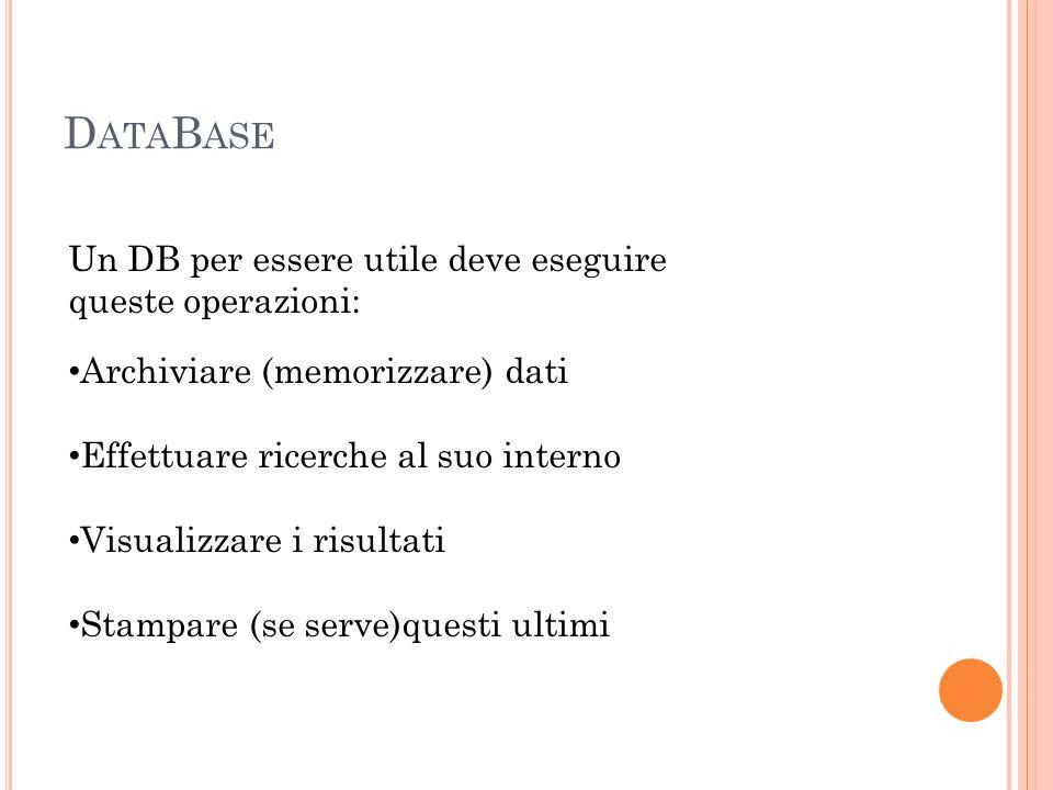 C HIAVE P RIMARIA 1 Access costruisce DB relazionali, mettere in relazione più tabelle contenenti dati facilita l'inserimento e la ricerca delle informazioni all'interno dei DB.
