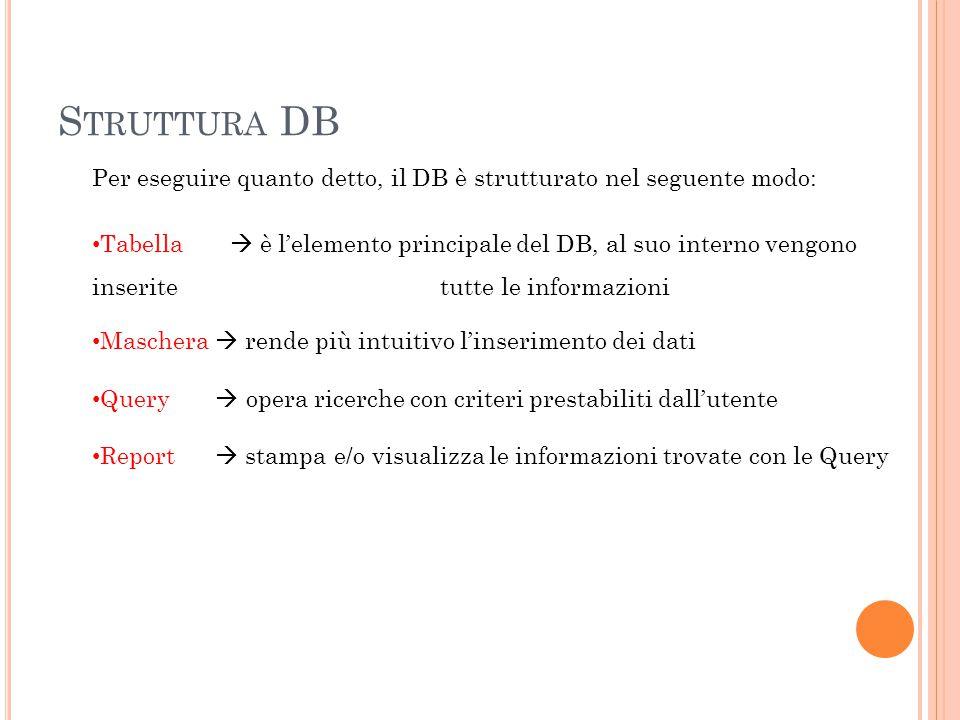 S TRUTTURA DB Per eseguire quanto detto, il DB è strutturato nel seguente modo: Tabella  è l'elemento principale del DB, al suo interno vengono inserite tutte le informazioni Maschera  rende più intuitivo l'inserimento dei dati Query  opera ricerche con criteri prestabiliti dall'utente Report  stampa e/o visualizza le informazioni trovate con le Query