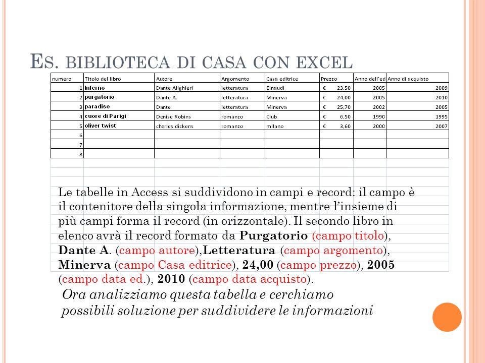 E S. BIBLIOTECA DI CASA CON EXCEL Ora analizziamo questa tabella e cerchiamo possibili soluzione per suddividere le informazioni Le tabelle in Access