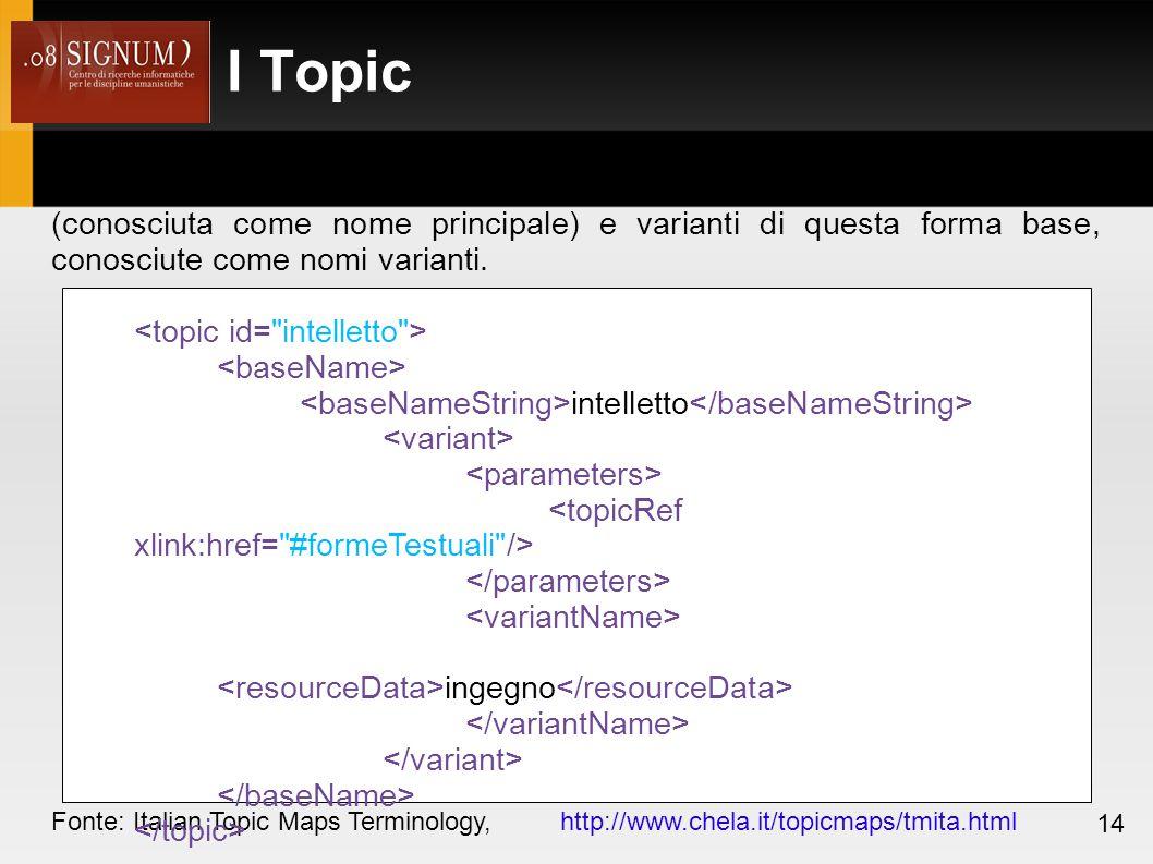 I Topic 14 Fonte: Italian Topic Maps Terminology, http://www.chela.it/topicmaps/tmita.html TOPIC NAME: è il nome di un argomento, costituito da una forma base (conosciuta come nome principale) e varianti di questa forma base, conosciute come nomi varianti.