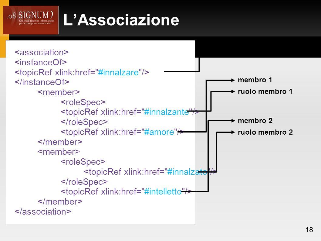 L'Associazione 18 tipo di associazione membro 1 membro 2 ruolo membro 1 ruolo membro 2