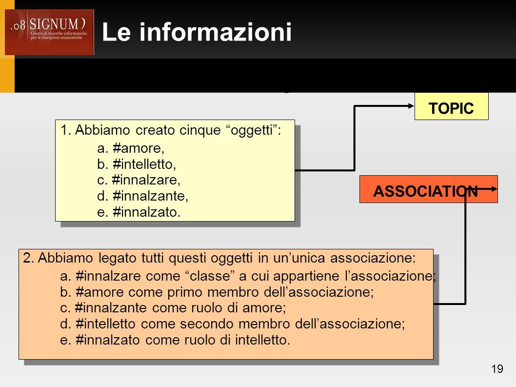Le informazioni 19 Quali informazioni abbiamo immagazzinato.