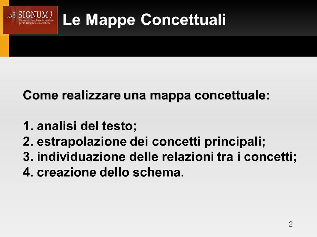 Le Mappe Concettuali Sintassi delle mappe concettuali: 1.