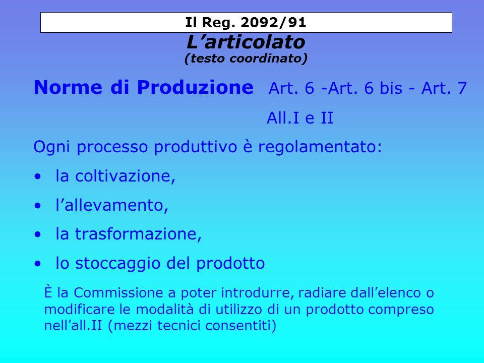 Norme di Produzione Art. 6 -Art. 6 bis - Art.
