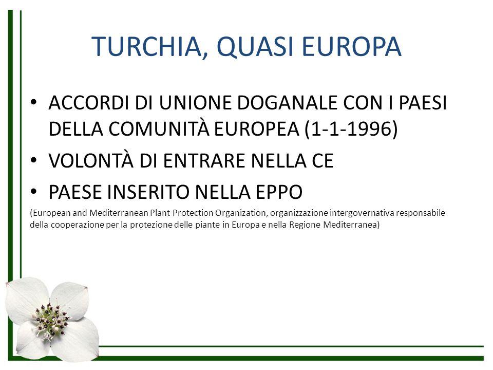 TURCHIA, QUASI EUROPA ACCORDI DI UNIONE DOGANALE CON I PAESI DELLA COMUNITÀ EUROPEA (1-1-1996) VOLONTÀ DI ENTRARE NELLA CE PAESE INSERITO NELLA EPPO (