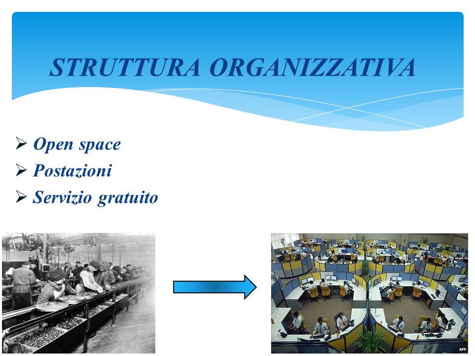  Open space  Postazioni  Servizio gratuito STRUTTURA ORGANIZZATIVA