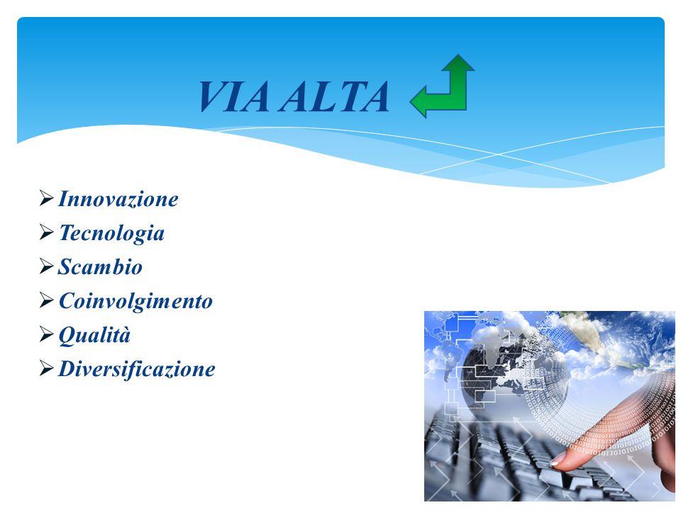  Innovazione  Tecnologia  Scambio  Coinvolgimento  Qualità  Diversificazione VIA ALTA