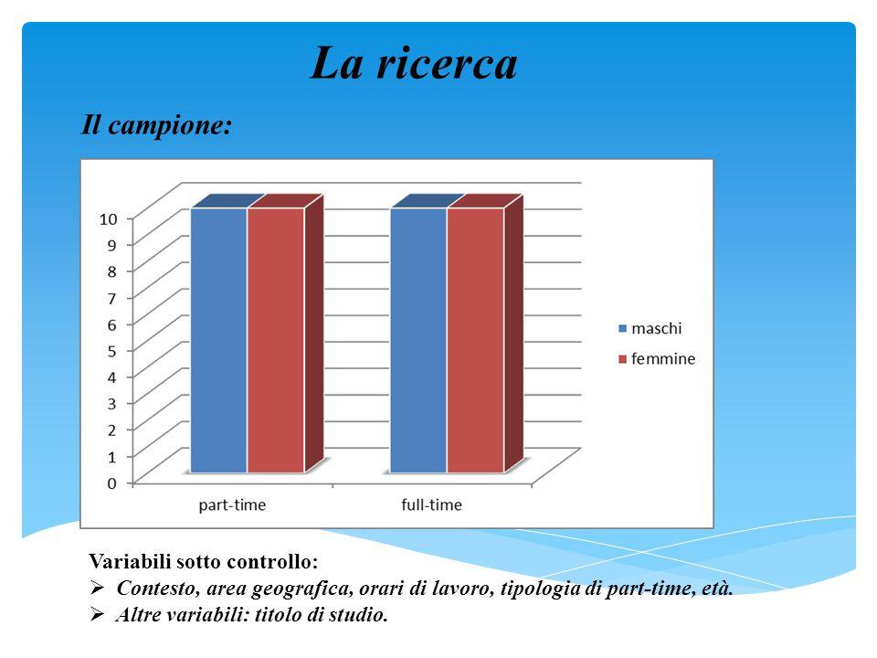 Il campione: Variabili sotto controllo:  Contesto, area geografica, orari di lavoro, tipologia di part-time, età.
