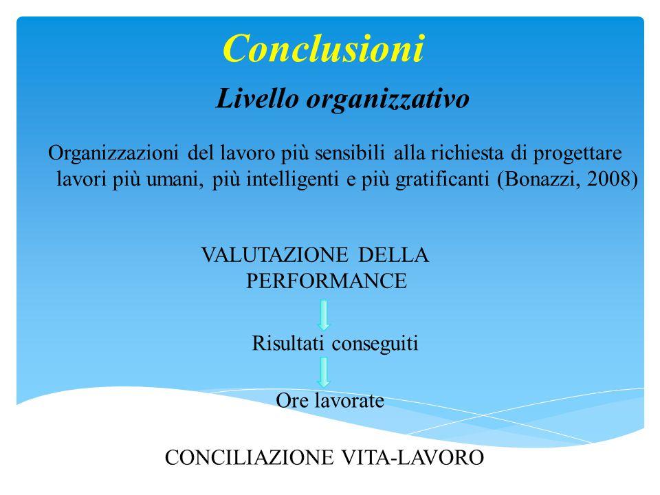Livello organizzativo Conclusioni Organizzazioni del lavoro più sensibili alla richiesta di progettare lavori più umani, più intelligenti e più gratif