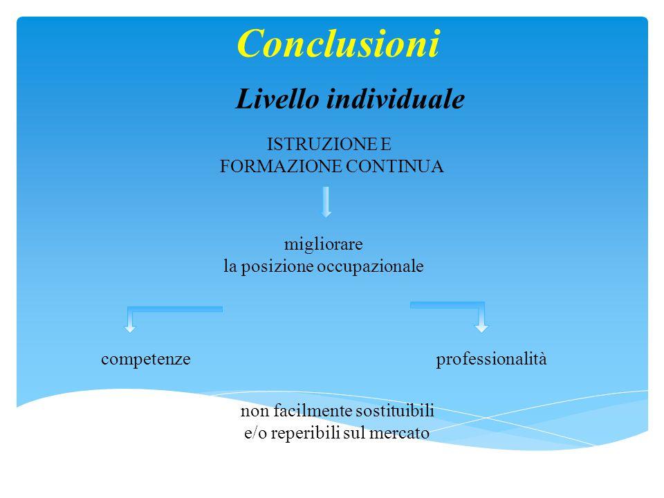 Livello individuale Conclusioni non facilmente sostituibili e/o reperibili sul mercato ISTRUZIONE E FORMAZIONE CONTINUA migliorare la posizione occupa