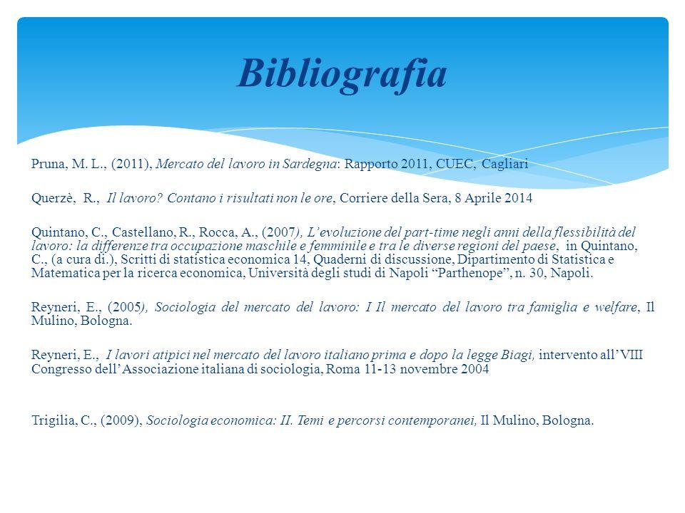 Pruna, M. L., (2011), Mercato del lavoro in Sardegna: Rapporto 2011, CUEC, Cagliari Querzè, R., Il lavoro? Contano i risultati non le ore, Corriere de