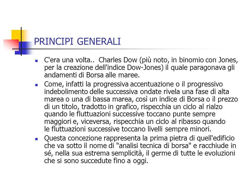 PRINCIPI GENERALI C'era una volta.. Charles Dow (più noto, in binomio con Jones, per la creazione dell'indice Dow-Jones) il quale paragonava gli andam