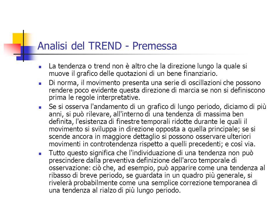 Analisi del TREND - Premessa La tendenza o trend non è altro che la direzione lungo la quale si muove il grafico delle quotazioni di un bene finanziario.
