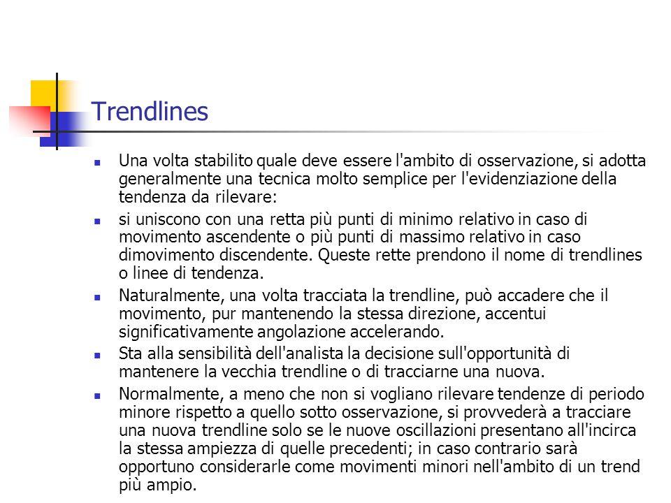 Trendlines Una volta stabilito quale deve essere l'ambito di osservazione, si adotta generalmente una tecnica molto semplice per l'evidenziazione dell