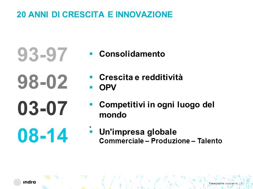 Presentazione corporativa | 4 Talento Clienti +Soluzioni proprie INNOVAZIONE E + Clienti Talento Tecnologia e soluzioni proprie Innovazione