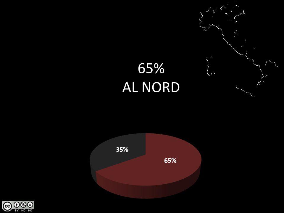 65% AL NORD