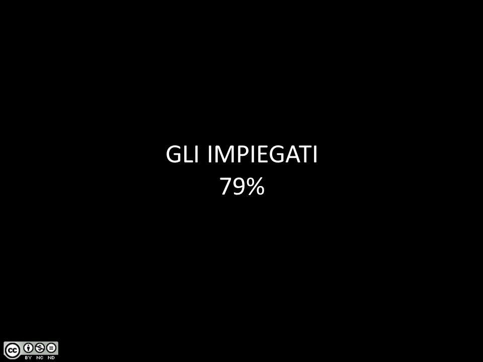GLI IMPIEGATI 79%