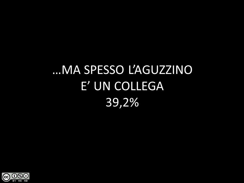 …MA SPESSO L'AGUZZINO E' UN COLLEGA 39,2%