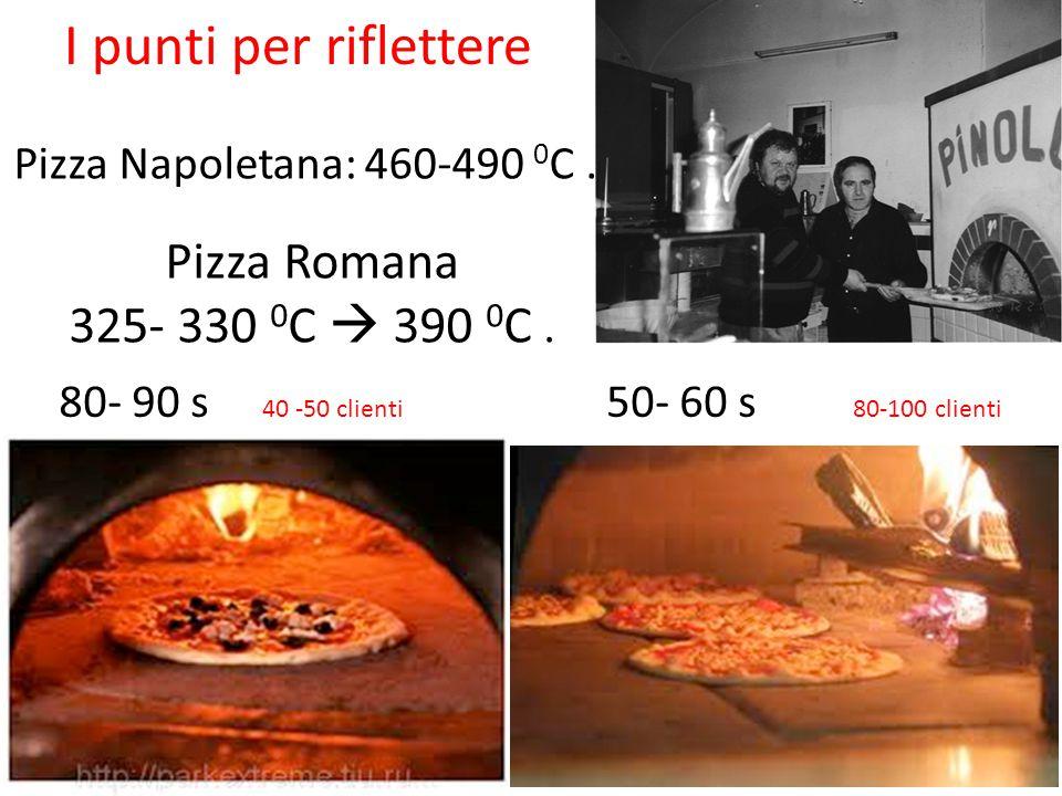 I punti per riflettere Pizza Romana 325- 330 0 С  390 0 С.