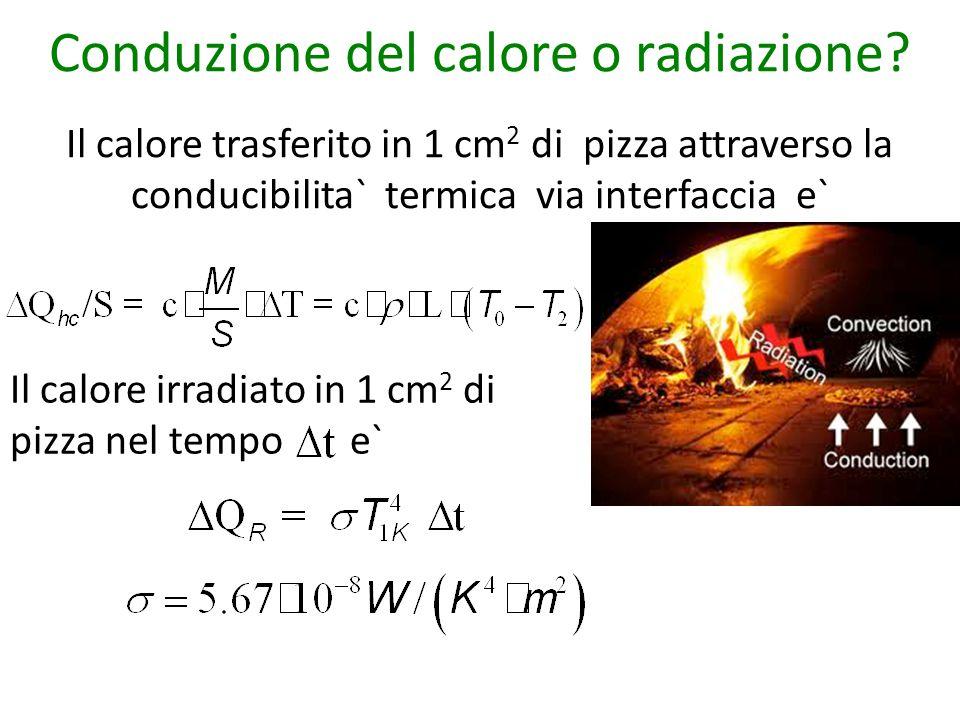 Conduzione del calore o radiazione.