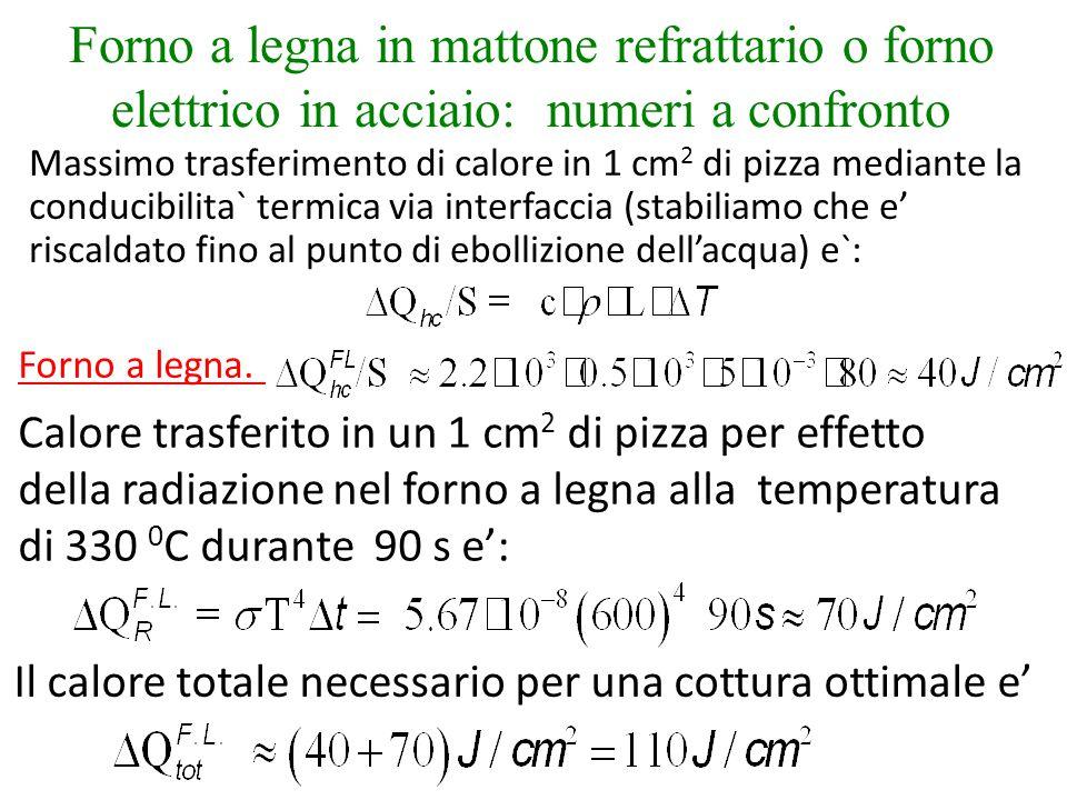 Forno a legna in mattone refrattario o forno elettrico in acciaio: numeri a confronto Massimo trasferimento di calore in 1 cm 2 di pizza mediante la conducibilita` termica via interfaccia (stabiliamo che e' riscaldato fino al punto di ebollizione dell'acqua) e`: Calore trasferito in un 1 cm 2 di pizza per effetto della radiazione nel forno a legna alla temperatura di 330 0 C durante 90 s e': Il calore totale necessario per una cottura ottimale e' Forno a legna.