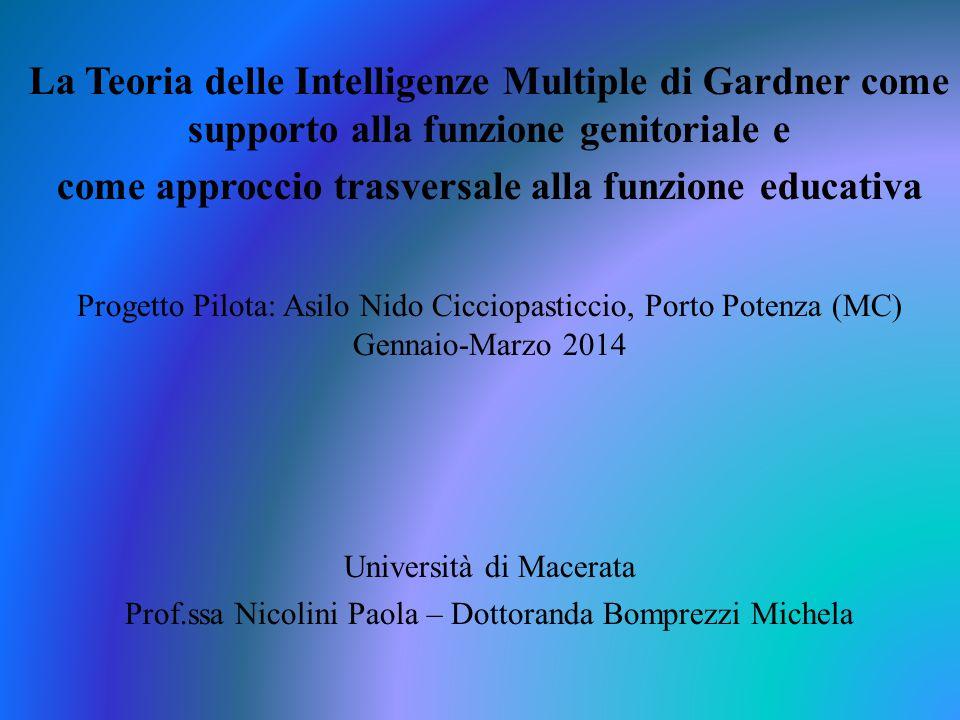 La Teoria delle Intelligenze Multiple di Gardner come supporto alla funzione genitoriale e come approccio trasversale alla funzione educativa Progetto