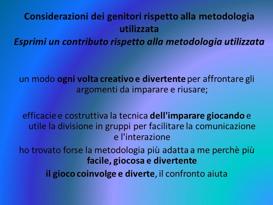 Considerazioni dei genitori rispetto alla metodologia utilizzata Esprimi un contributo rispetto alla metodologia utilizzata un modo ogni volta creativ