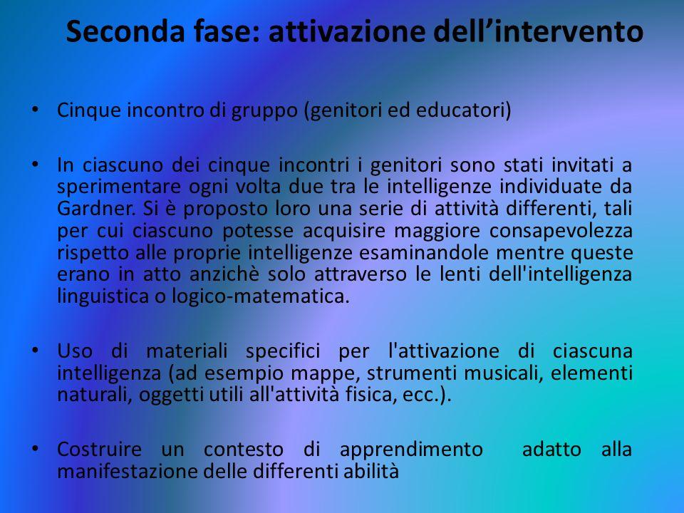 Seconda fase: attivazione dell'intervento Cinque incontro di gruppo (genitori ed educatori) In ciascuno dei cinque incontri i genitori sono stati invi