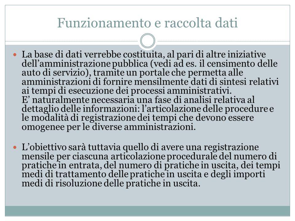 Funzionamento e raccolta dati La base di dati verrebbe costituita, al pari di altre iniziative dell'amministrazione pubblica (vedi ad es.
