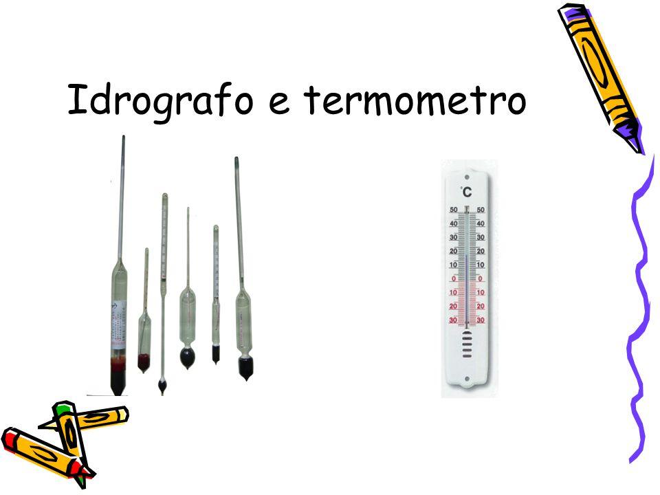 Anemometro e pluviometro