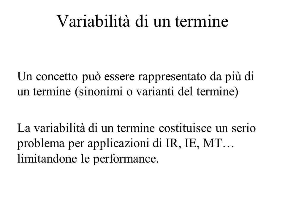 Variabilità di un termine Un concetto può essere rappresentato da più di un termine (sinonimi o varianti del termine) La variabilità di un termine costituisce un serio problema per applicazioni di IR, IE, MT… limitandone le performance.
