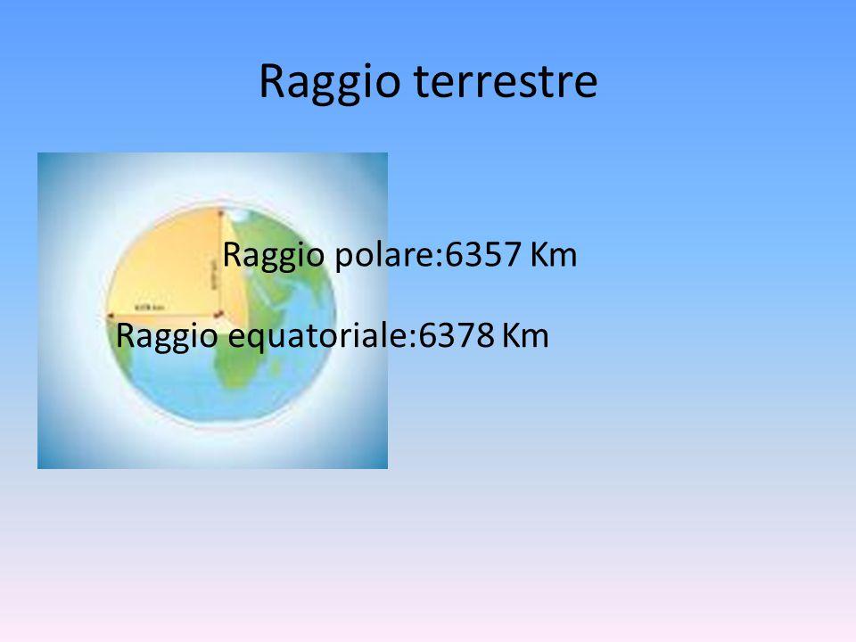 Raggio terrestre Raggio polare:6357 Km Raggio equatoriale:6378 Km