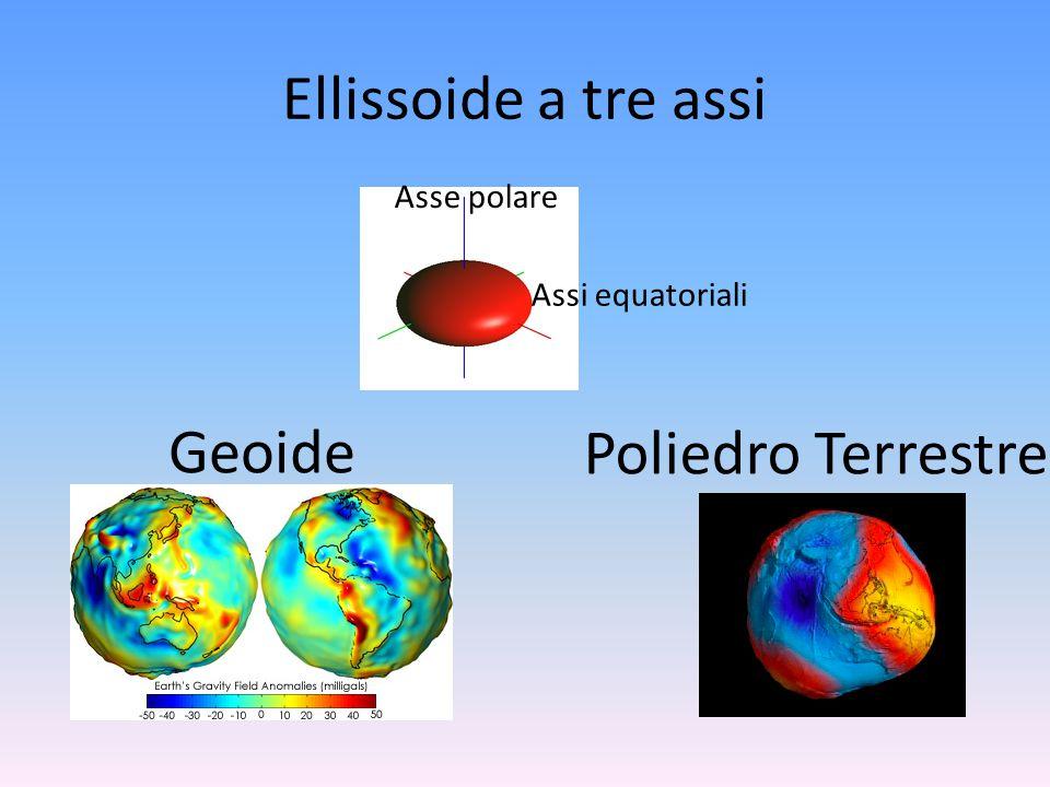 Ellissoide a tre assi Geoide Asse polare Assi equatoriali Poliedro Terrestre